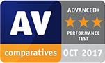 Hervorragendes Ergebnis im Performance Test von AV-Comparatives