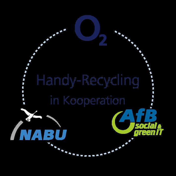 Handy-Recycling