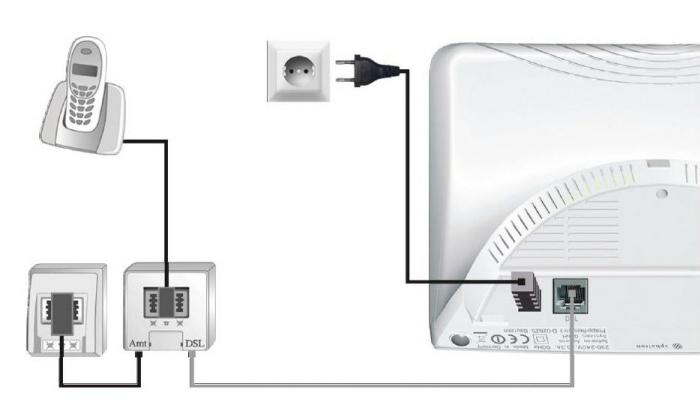 Verkabelungsskizze analog