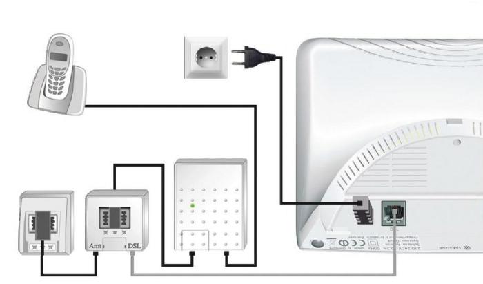 Verkabelungsskizze ISDN