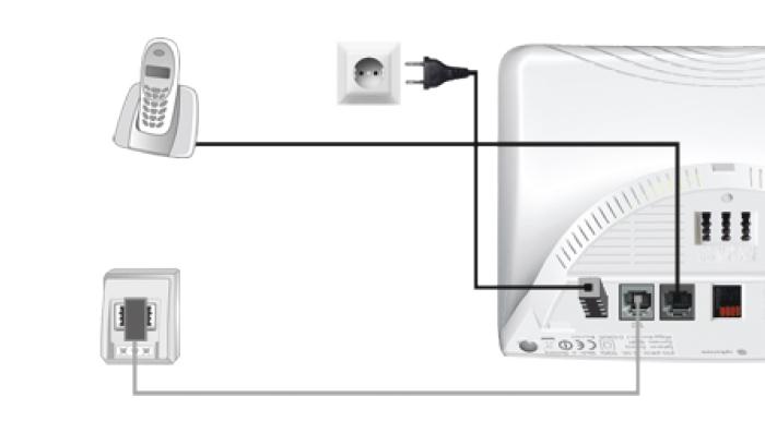 ISDN Aschlusss