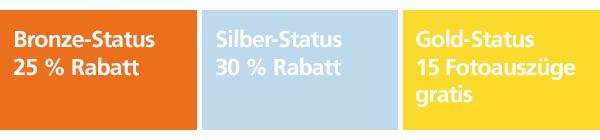 Status Rabatte