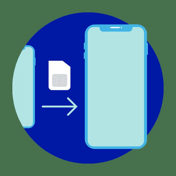 Störung: SIM-Karte prüfen