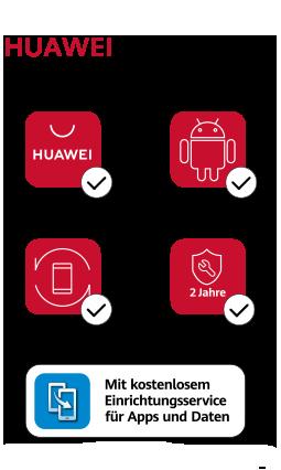 Huawei Zukunftsversprechen
