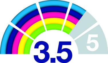 Eco Index 3,5